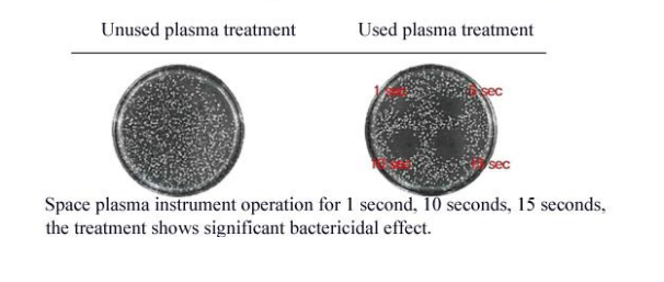 Plasma Treatment For Face London